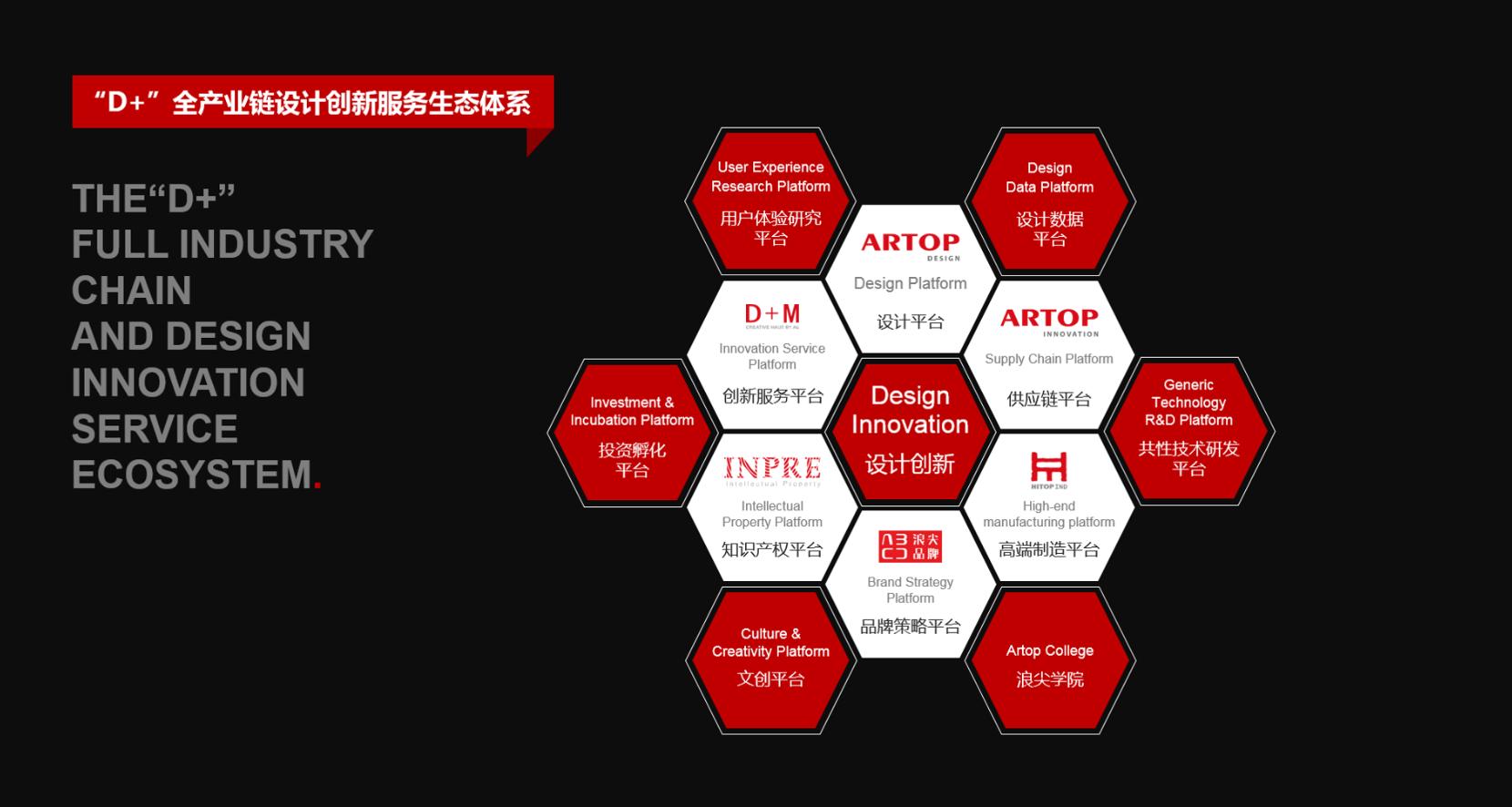 浪尖全产业链设计创新服务生态体系