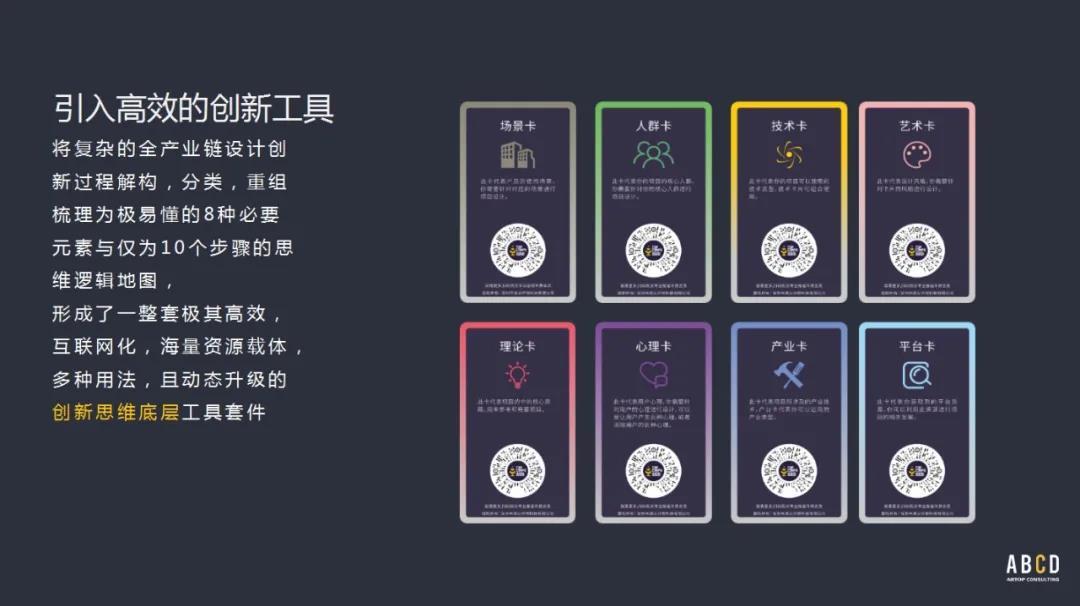 浪尖创新架构卡片工具.jpg