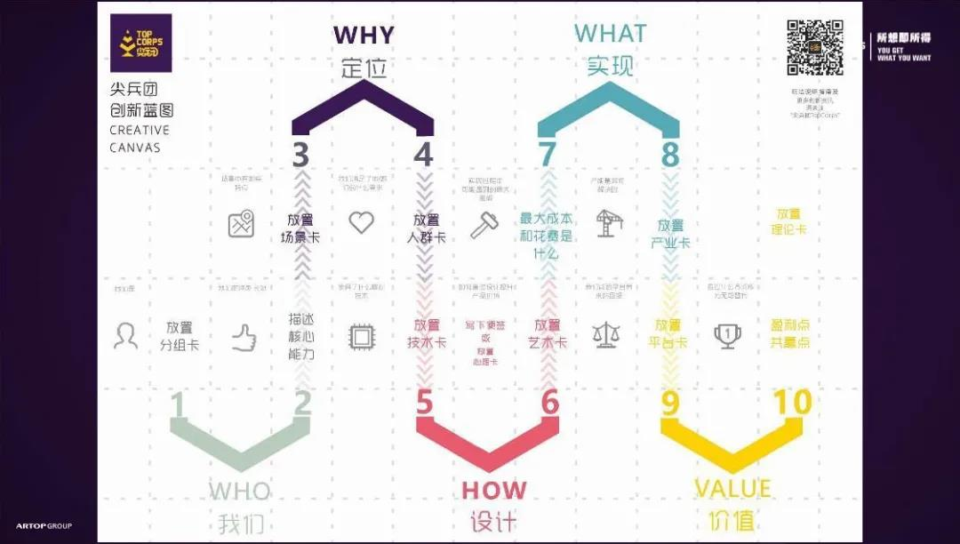 创新设计逻辑地图.jpg