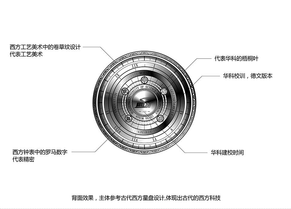 默克尔访问华中科技大学礼物设计1.jpg