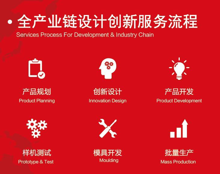 全产业链设计